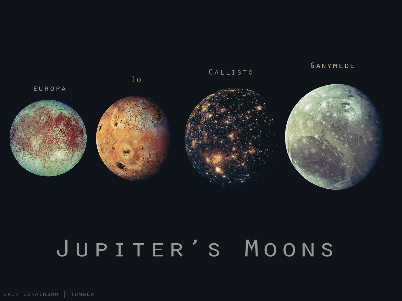 four moons galileo discovered - 880×518